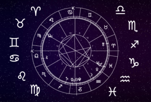 The 12 zodiacs of the horoscope wheel.