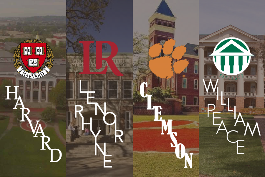 Schools attended by the featured college athletes.