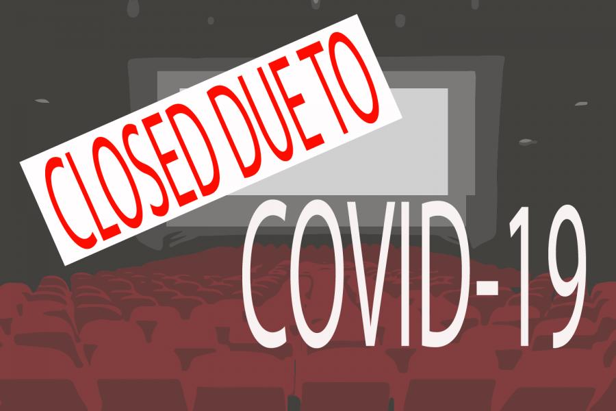 How the coronavirus pandemic has impacted the film enterprise