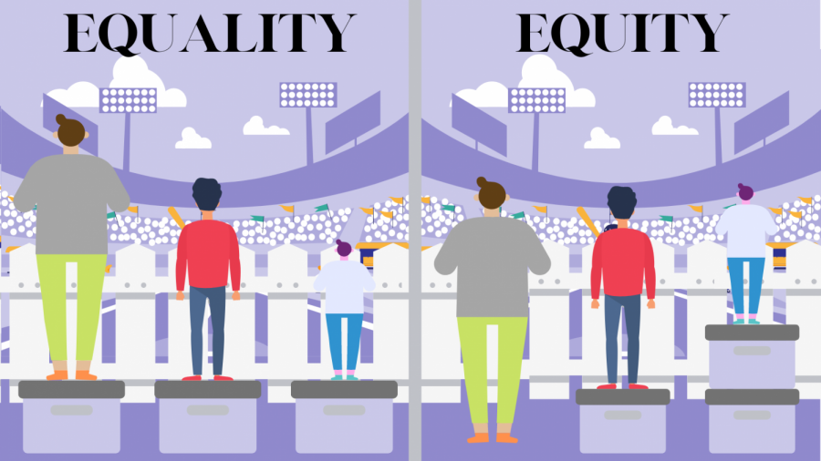 On the left, 3 people stand on an equal amount of crates looking over a fence to watch a baseball game but the shortest one can't see. On the right, there is equity because each person has the number of crates they need to see.