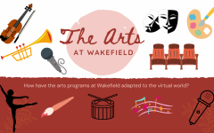 How have the arts programs at Wakefield adapted to the virtual environment?